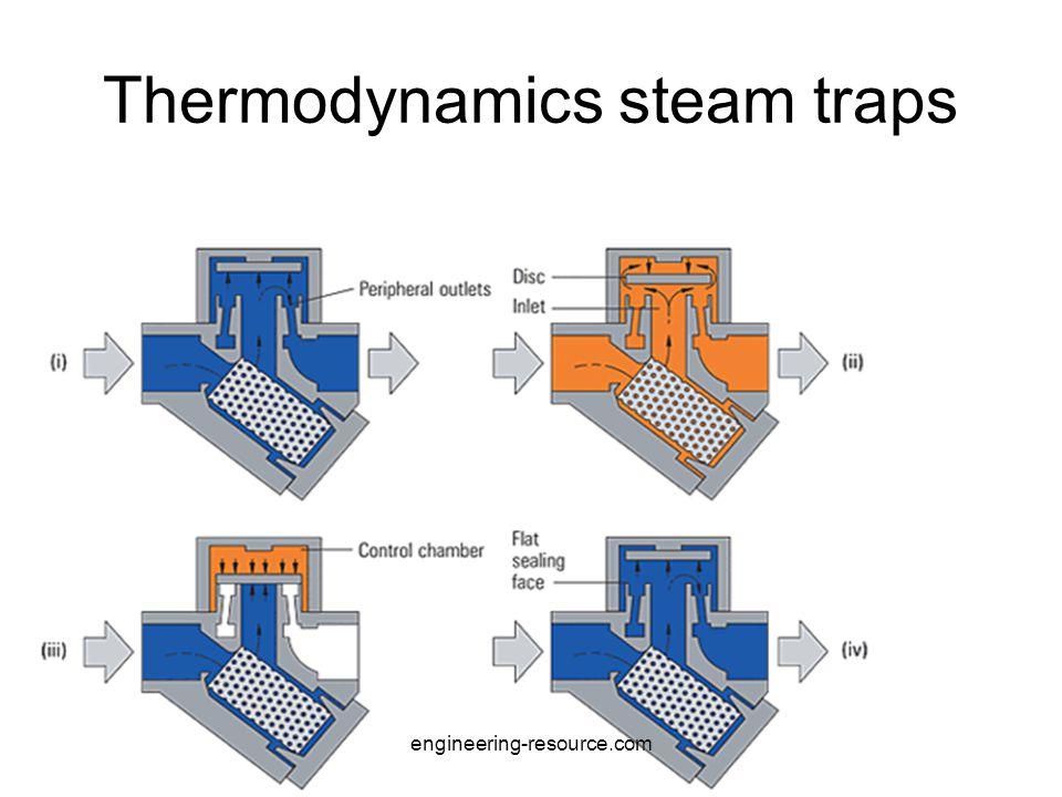 Thermodynamics steam traps engineering-resource.com