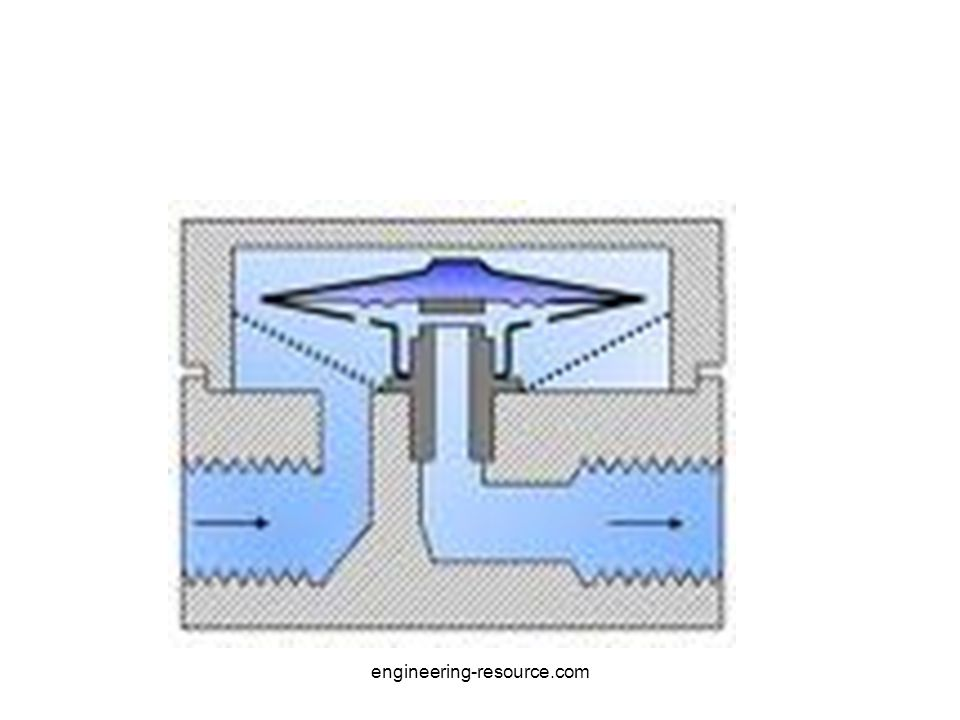 Inverted bucket type steam trap engineering-resource.com