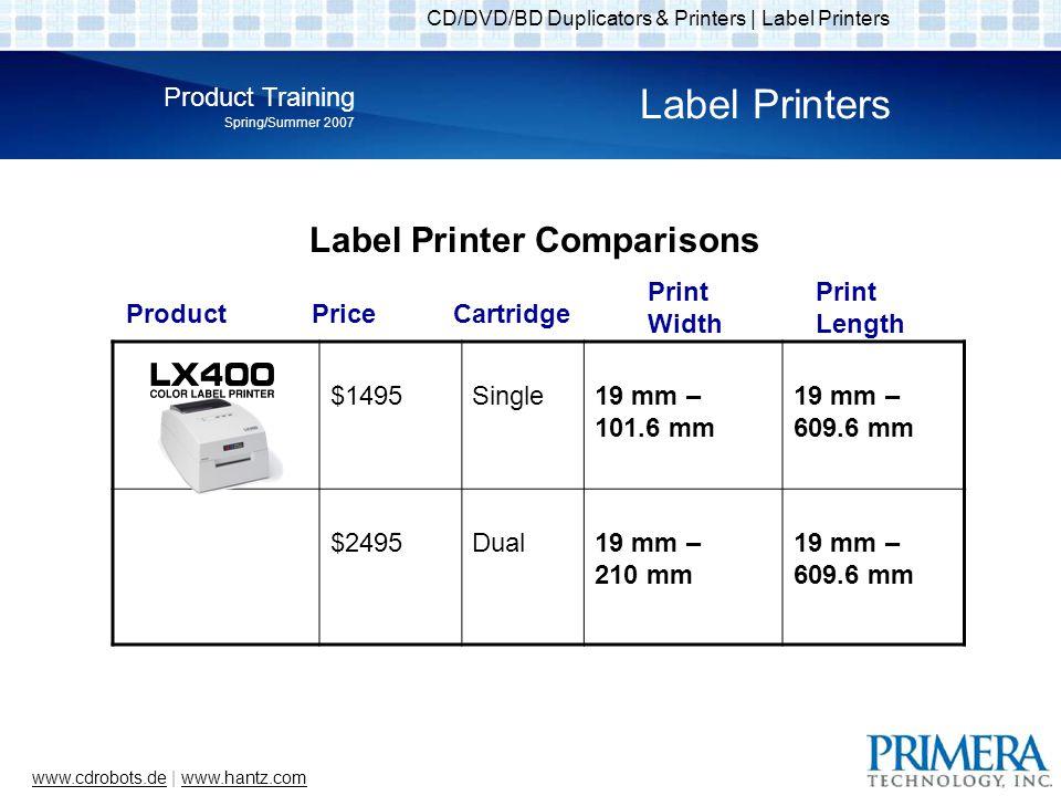CD/DVD/BD Duplicators & Printers | Label Printers Product Training Spring/Summer 2007 www.cdrobots.dewww.cdrobots.de | www.hantz.comwww.hantz.com Labe