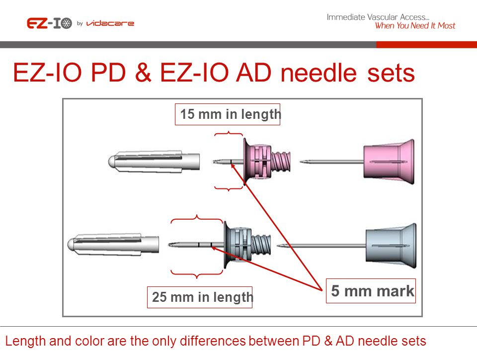 EZ-IO PD & EZ-IO AD needle sets 15 mm in length 25 mm in length 5 mm mark Length and color are the only differences between PD & AD needle sets