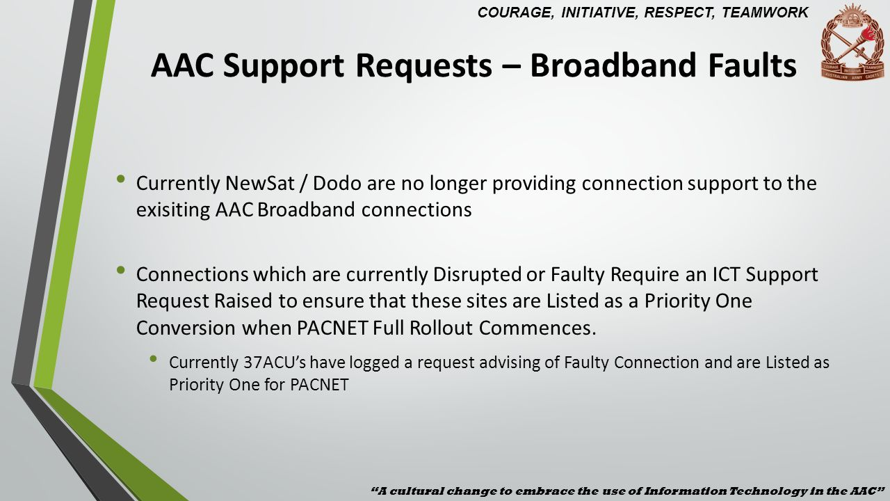 AAC Support Requests – Broadband Faults Currently NewSat / Dodo are no longer providing connection support to the exisiting AAC Broadband connections