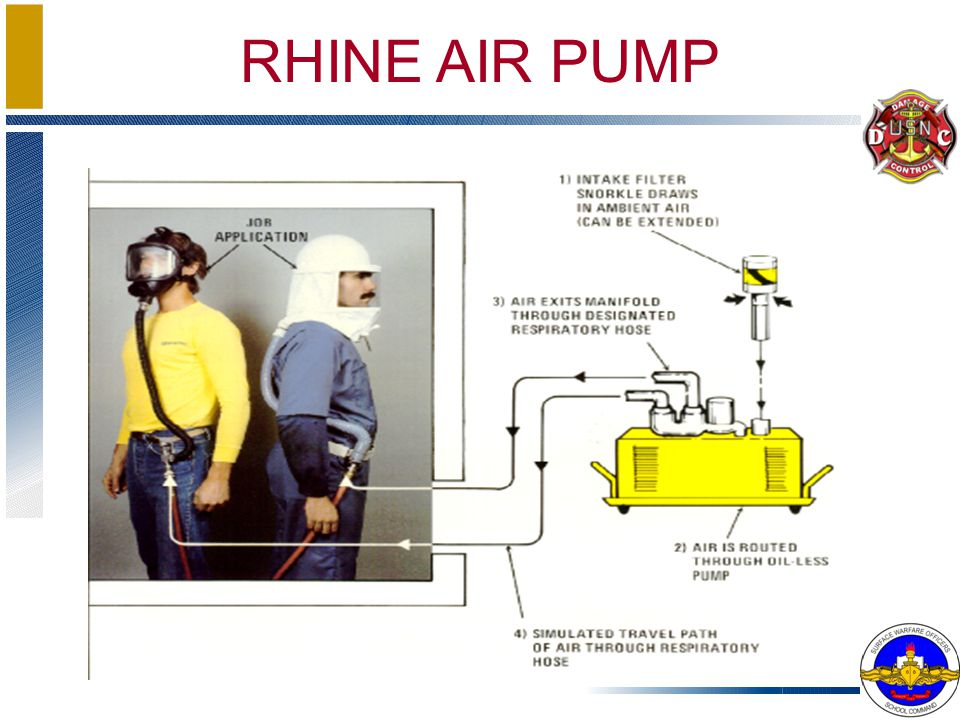 RHINE AIR PUMP