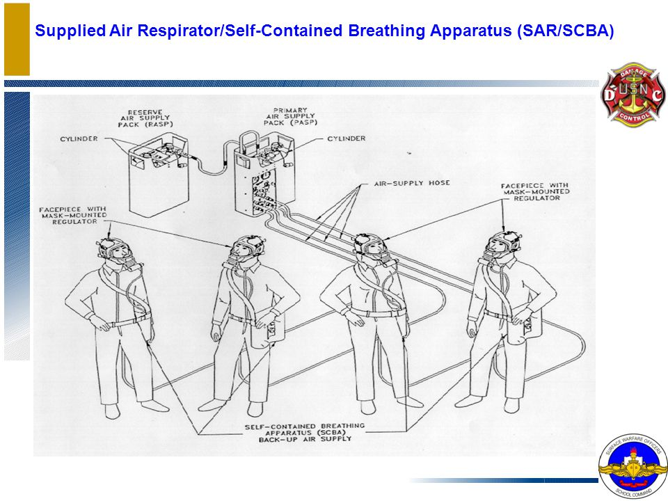 Supplied Air Respirator/Self-Contained Breathing Apparatus (SAR/SCBA)