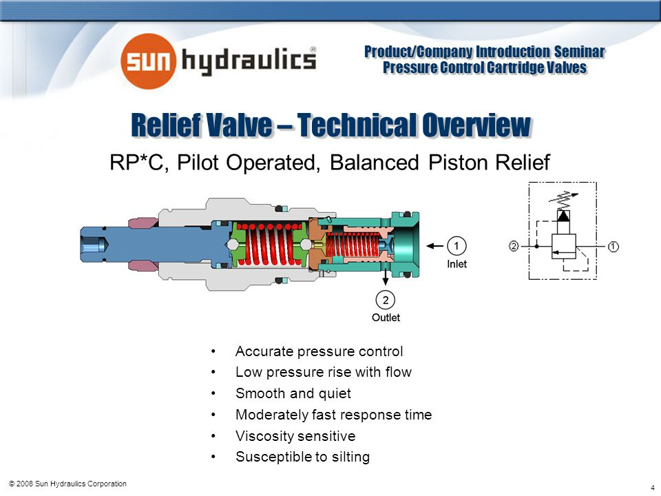 Product/Company Introduction Seminar Pressure Control Cartridge Valves Product/Company Introduction Seminar Pressure Control Cartridge Valves © 2008 Sun Hydraulics Corporation 4 Relief Valve – Technical Overview RP*C, Pilot Operated, Balanced Piston Relief Accurate pressure control Low pressure rise with flow Smooth and quiet Moderately fast response time Viscosity sensitive Susceptible to silting