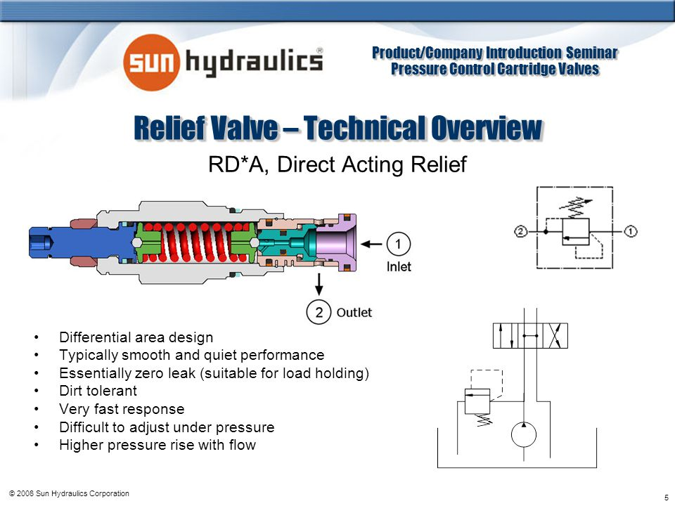Product/Company Introduction Seminar Pressure Control Cartridge Valves Product/Company Introduction Seminar Pressure Control Cartridge Valves © 2008 Sun Hydraulics Corporation 15 Relief Valve – Technical Overview RQ*B, Pilot Operated, Kick-down Relief Act similar to a circuit breaker in an electrical system When pressure at the inlet reaches the valve setting, valve kicks completely open Valve remains open as long as pressure at port 1 exceeds pressure at port 2 To reset valve flow must cease Same general characteristics as a pilot operated relief valve