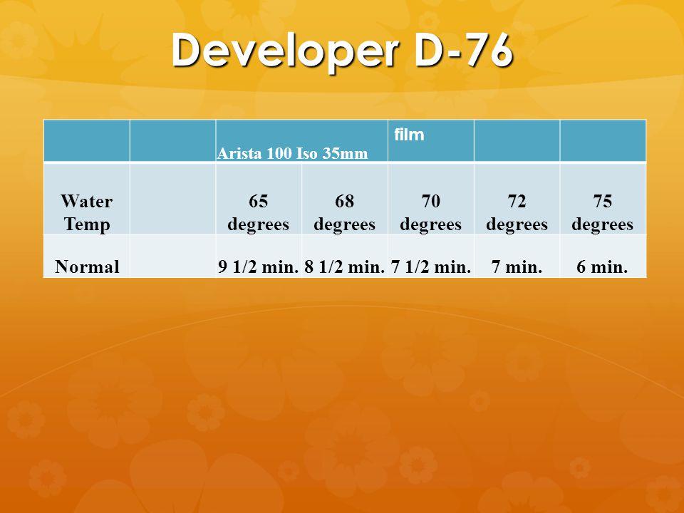 Developer D-76 Arista 100 Iso 35mm film Water Temp 65 degrees 68 degrees 70 degrees 72 degrees 75 degrees Normal9 1/2 min.8 1/2 min.7 1/2 min.7 min.6 min.