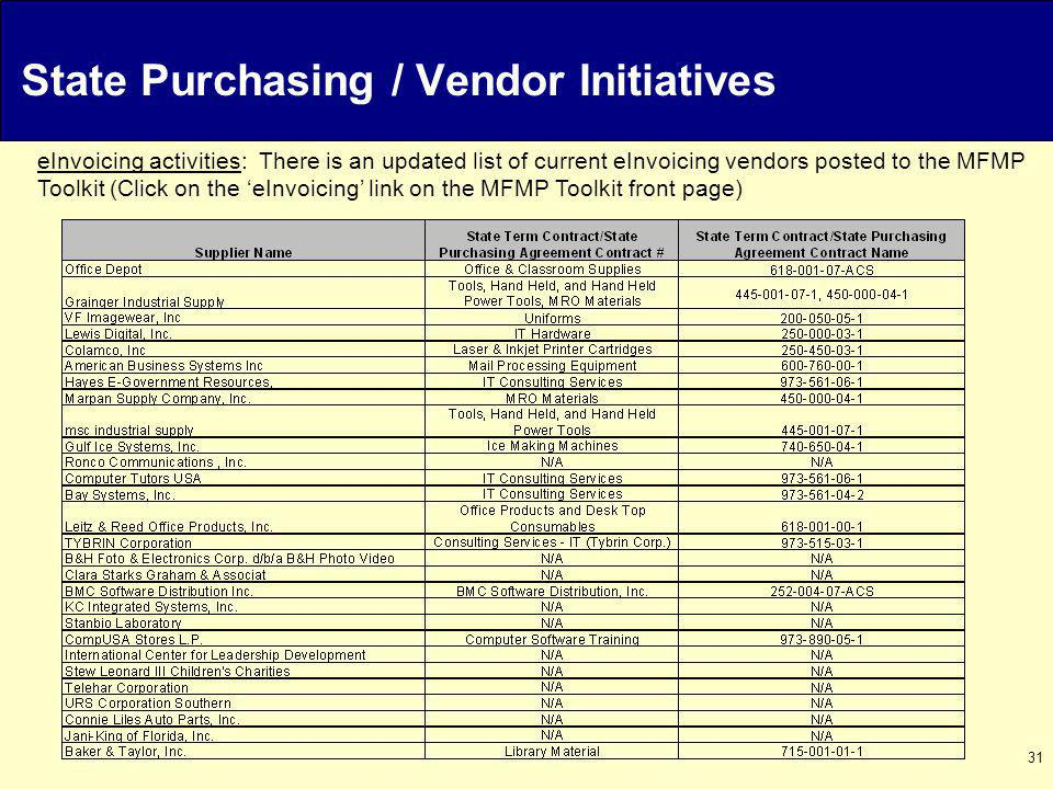 31 State Purchasing / Vendor Initiatives eInvoicing activities: There is an updated list of current eInvoicing vendors posted to the MFMP Toolkit (Click on the eInvoicing link on the MFMP Toolkit front page)