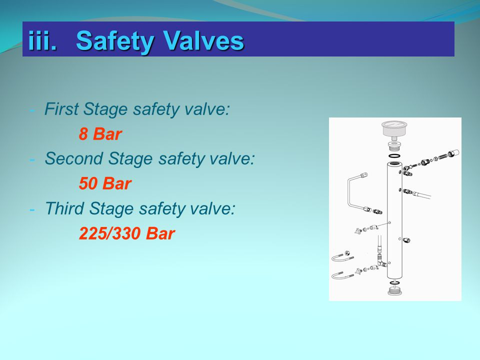 - First Stage safety valve: 8 Bar - Second Stage safety valve: 50 Bar - Third Stage safety valve: 225/330 Bar iii.Safety Valves