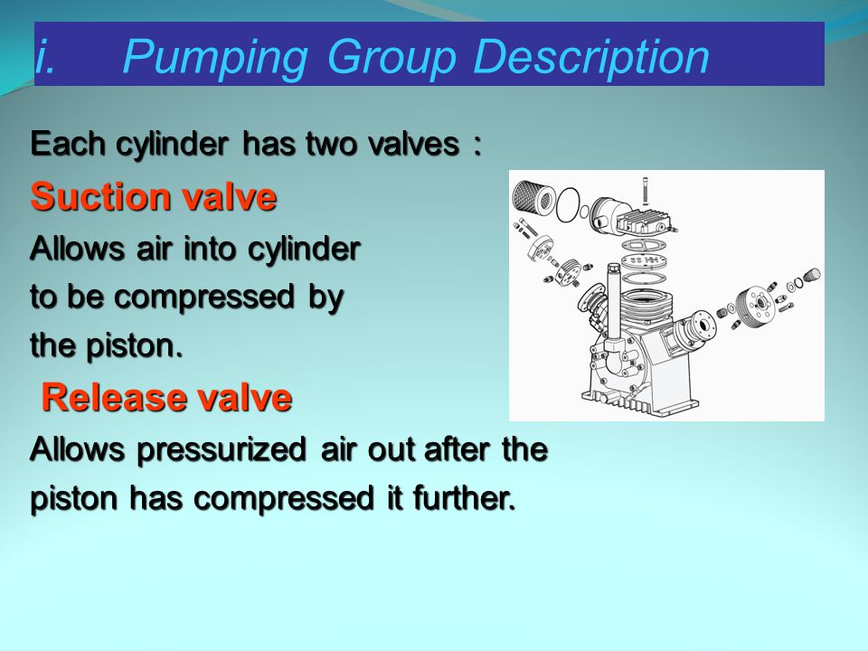 Each cylinder has two valves : Suction valve Allows air into cylinder to be compressed by the piston. Release valve Release valve Allows pressurized a