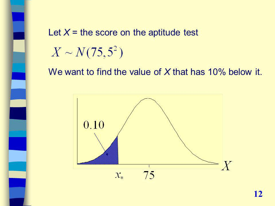 Let X = the score on the aptitude test We want to find the value of X that has 10% below it. 12