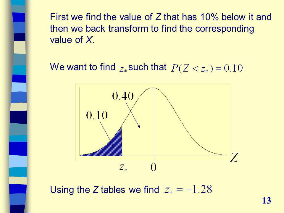 First we find the value of Z that has 10% below it and then we back transform to find the corresponding value of X.