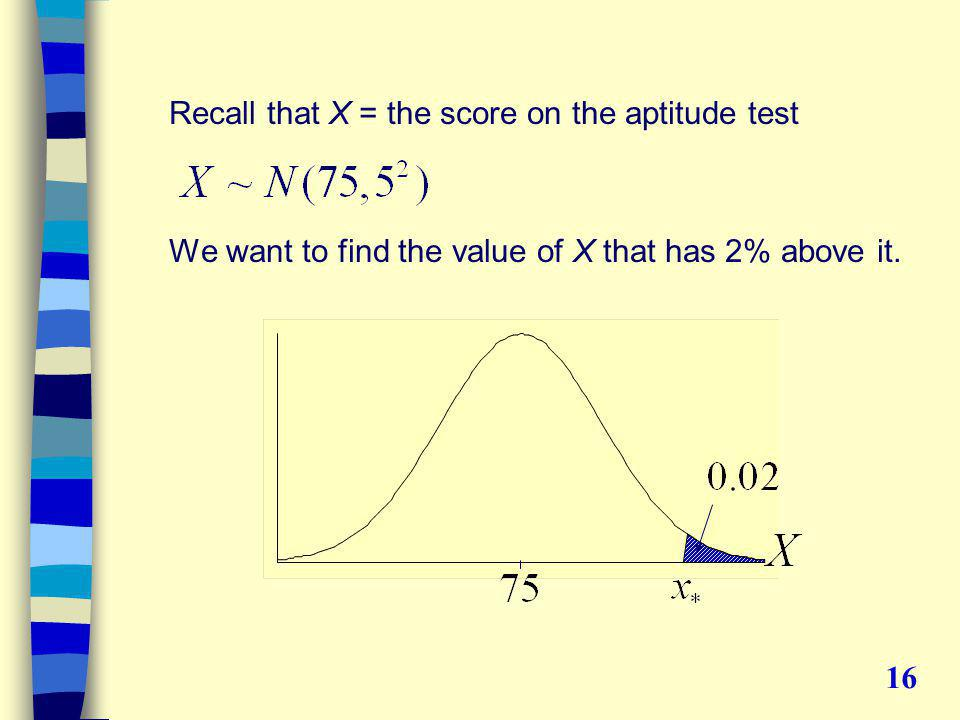 Recall that X = the score on the aptitude test We want to find the value of X that has 2% above it.