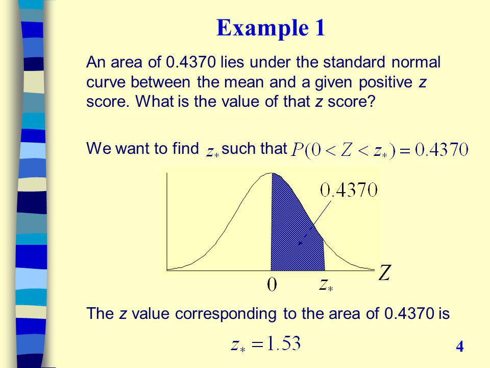 Example 1 An area of 0.4370 lies under the standard normal curve between the mean and a given positive z score.