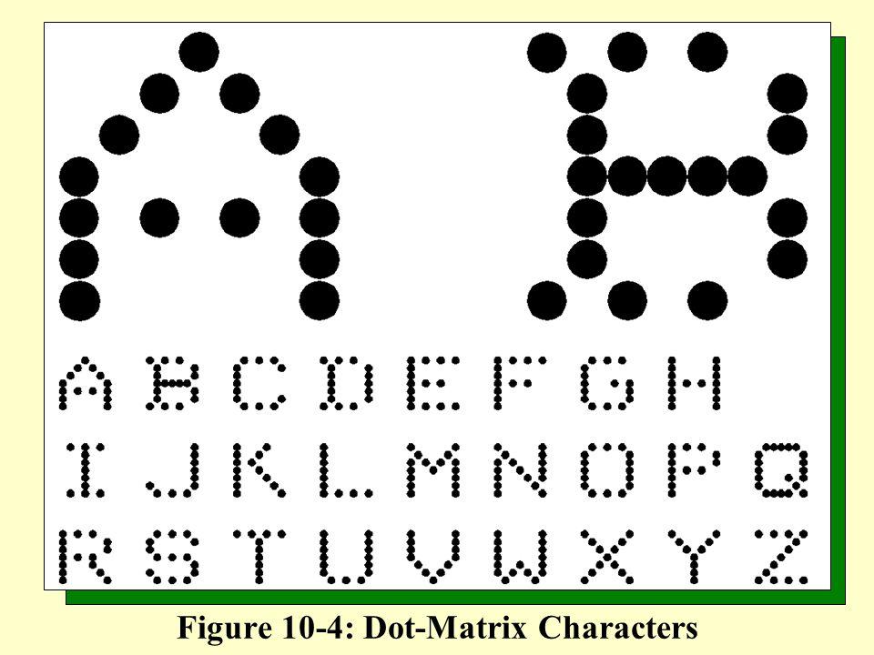 Figure 10-4: Dot-Matrix Characters