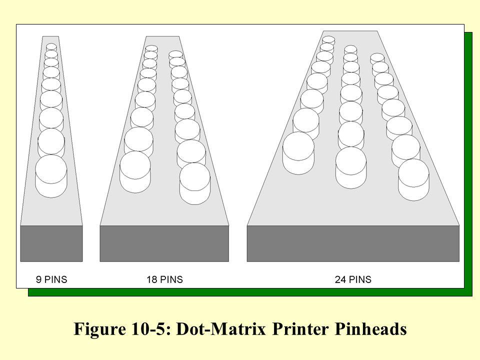 Figure 10-5: Dot-Matrix Printer Pinheads