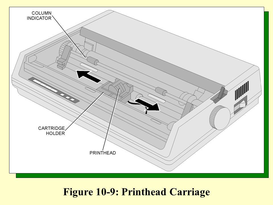 Figure 10-9: Printhead Carriage