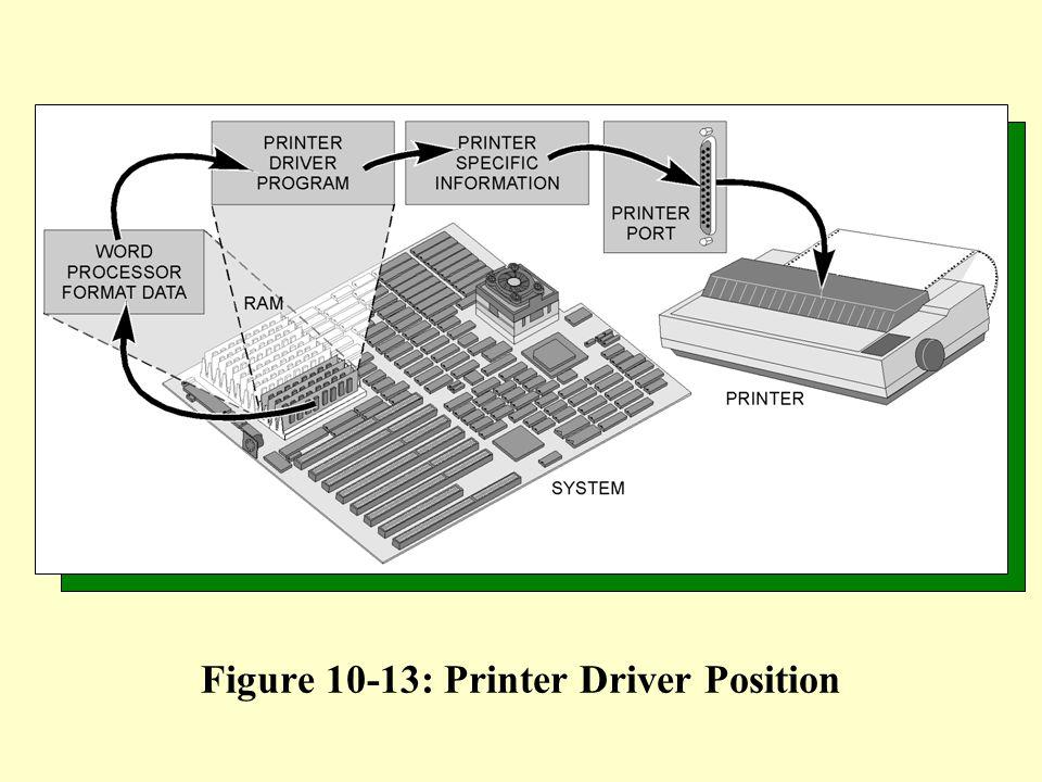 Figure 10-13: Printer Driver Position