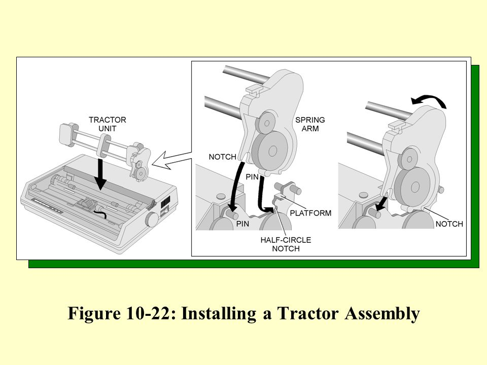 Figure 10-22: Installing a Tractor Assembly