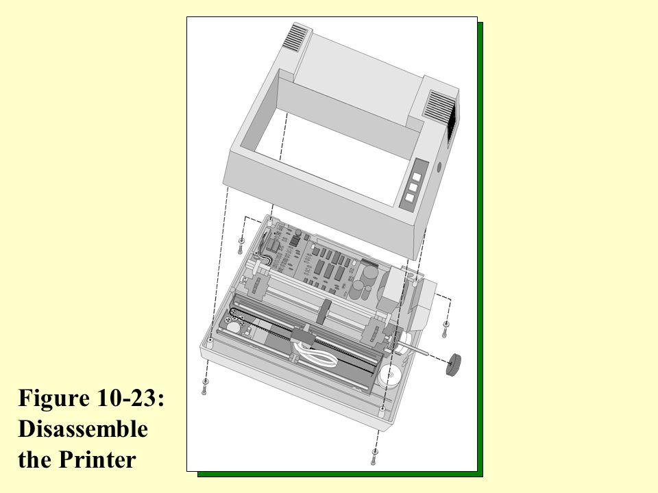 Figure 10-23: Disassemble the Printer