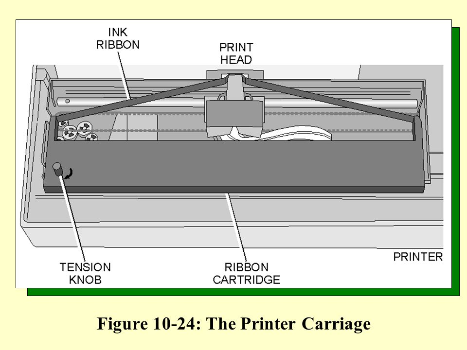 Figure 10-24: The Printer Carriage