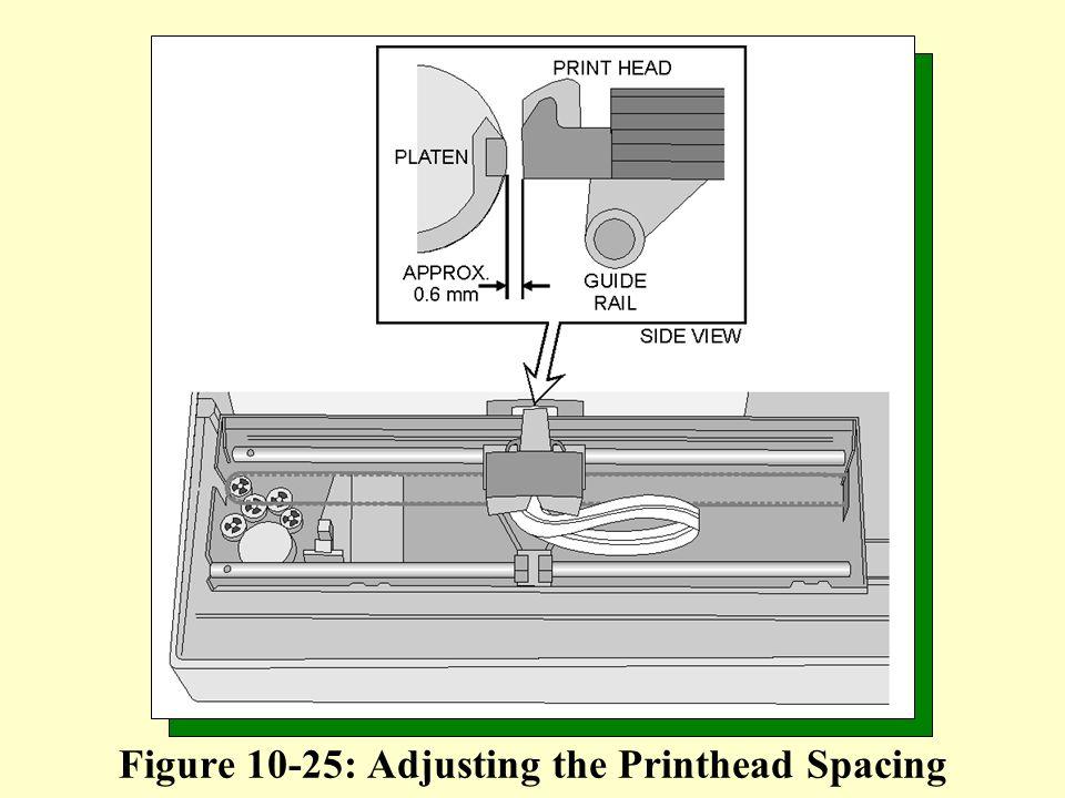 Figure 10-25: Adjusting the Printhead Spacing