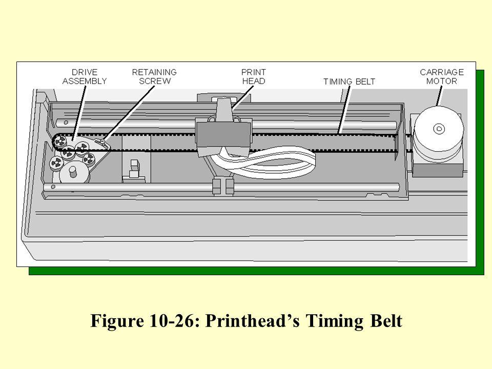 Figure 10-26: Printheads Timing Belt
