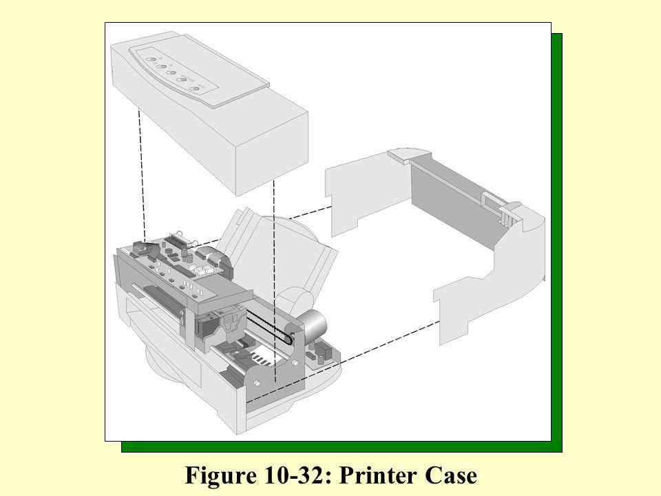 Figure 10-32: Printer Case