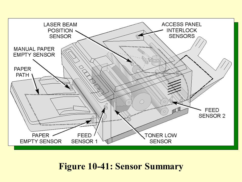 Figure 10-41: Sensor Summary