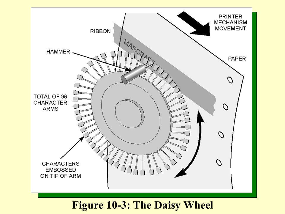 Figure 10-3: The Daisy Wheel