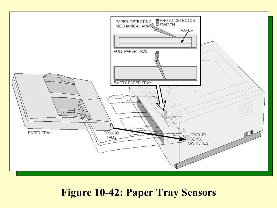 Figure 10-42: Paper Tray Sensors