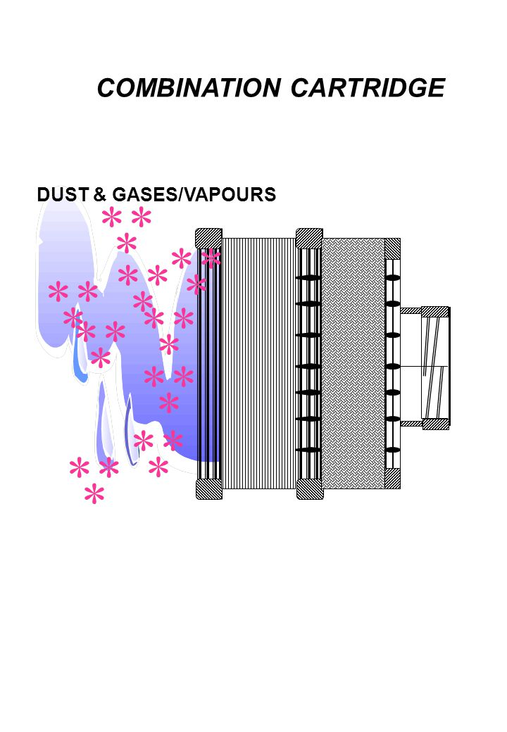 COMBINATION CARTRIDGE DUST & GASES/VAPOURS