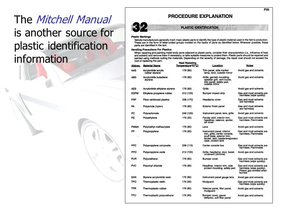 The Mitchell Manual is another source for plastic identification information