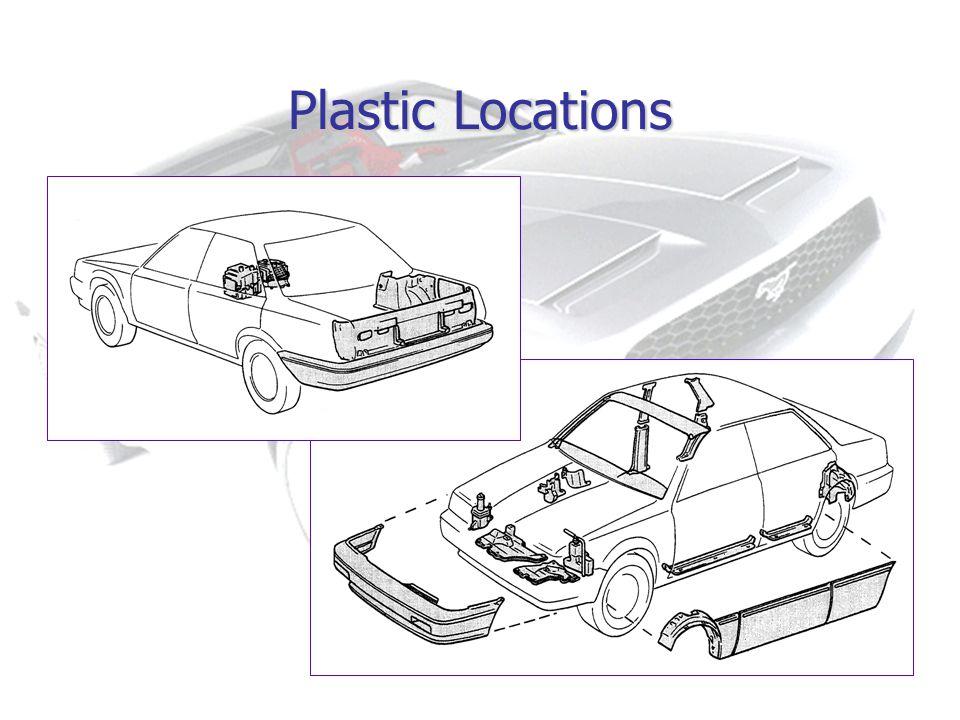 Plastic Locations