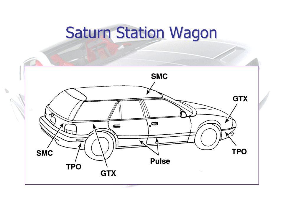 Saturn Station Wagon