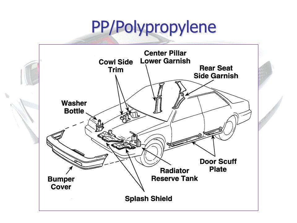 PP/Polypropylene PP/Polypropylene
