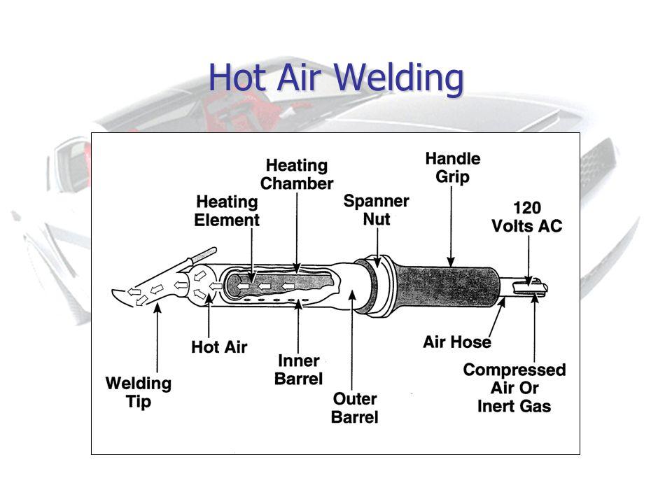 Hot Air Welding