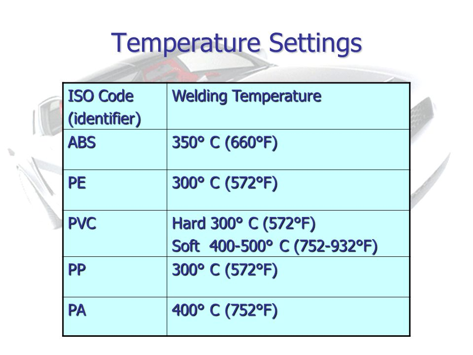 ISO Code (identifier) Welding Temperature ABS 350° C (660°F) PE 300° C (572°F) PVC Hard 300° C (572°F) Soft 400-500° C (752-932°F) PP 300° C (572°F) PA 400° C (752°F) Temperature Settings