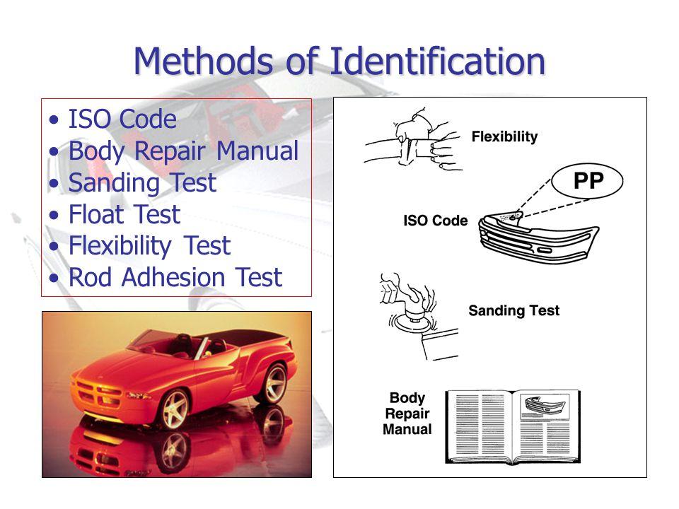 Methods of Identification ISO Code Body Repair Manual Sanding Test Float Test Flexibility Test Rod Adhesion Test