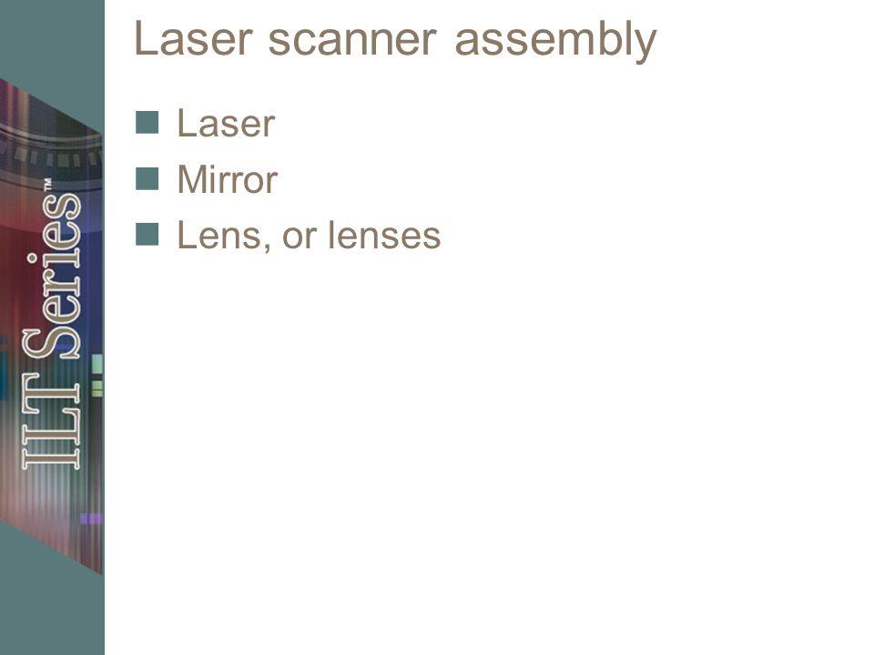 Laser scanner assembly Laser Mirror Lens, or lenses