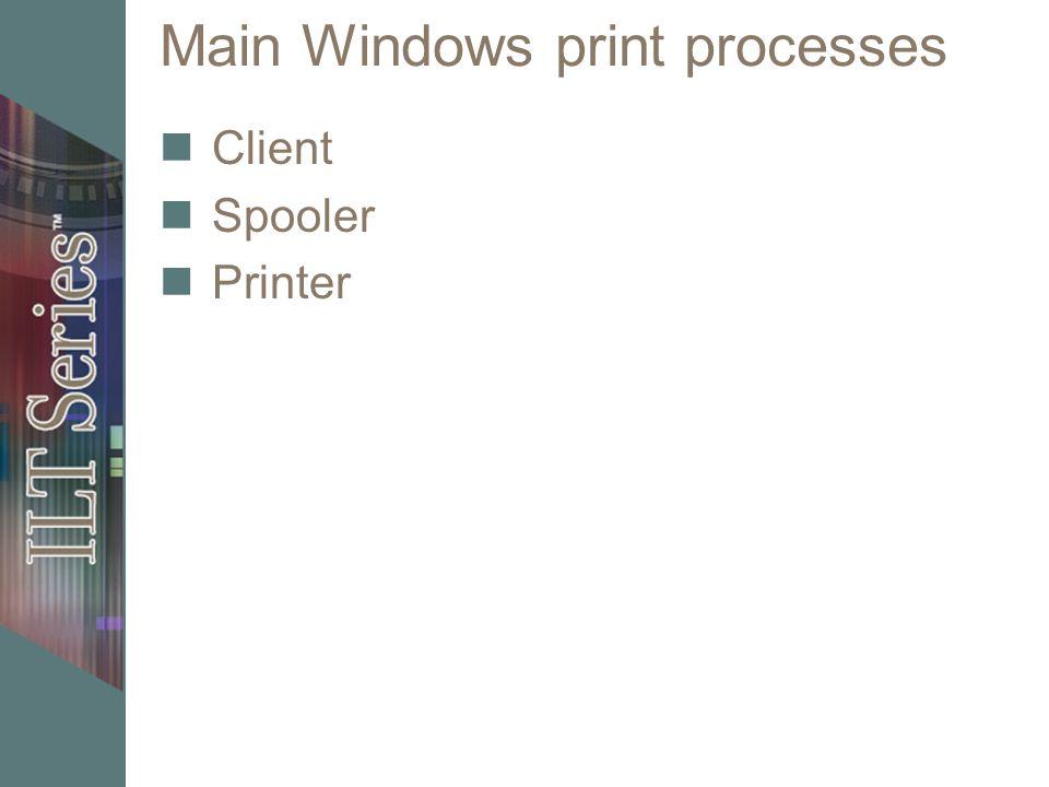 Main Windows print processes Client Spooler Printer