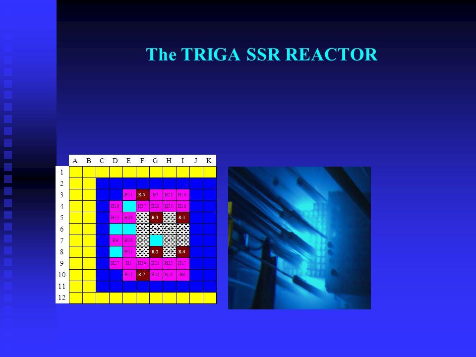 The TRIGA SSR REACTOR 1 2 3 4 5 6 7 8 9 10 11 12 H16 H13 H4 H27 H11 H33 H36 H31 H1 H15 R-5 H37 L45 L39 L38 L2 H34 R-7 H3 H28 R-3 L44 R-2 H21 H26 H22 H