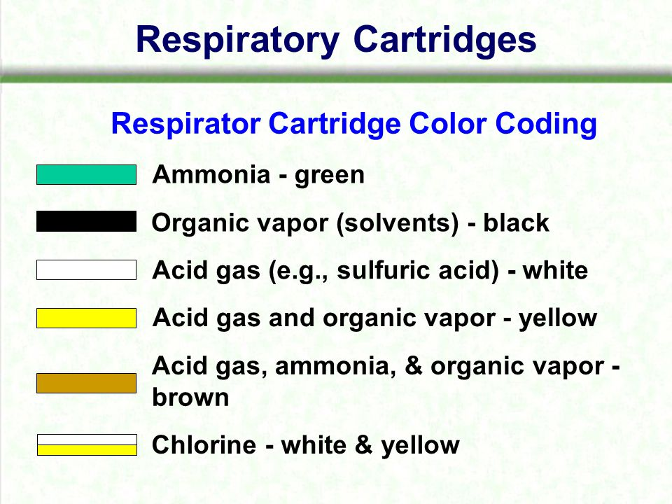 Respiratory Cartridges Respirator Cartridge Color Coding Ammonia - green Organic vapor (solvents) - black Acid gas (e.g., sulfuric acid) - white Acid gas and organic vapor - yellow Acid gas, ammonia, & organic vapor - brown Chlorine - white & yellow