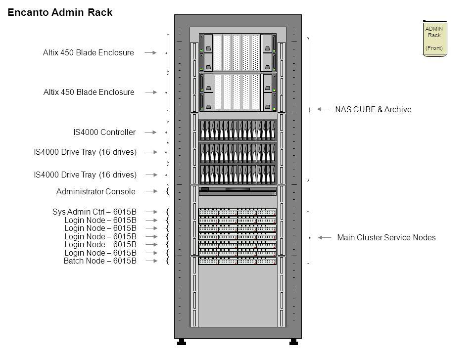 Company Proprietary Karl Kortkamp, SE, SGI Encanto Admin Rack Sys Admin Ctrl – 6015B Login Node – 6015B Batch Node – 6015B Login Node – 6015B Administrator Console Altix 450 Blade Enclosure IS4000 Drive Tray (16 drives) NAS CUBE & Archive Main Cluster Service Nodes IS4000 Controller Altix 450 Blade Enclosure ADMIN Rack (Front)