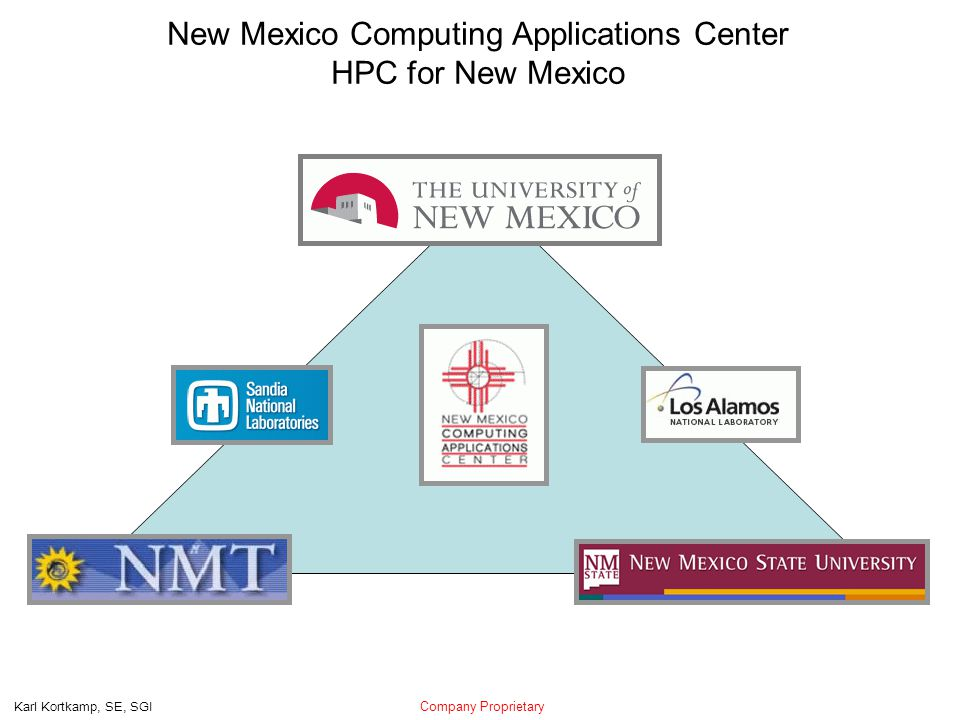 Company Proprietary Karl Kortkamp, SE, SGI New Mexico Computing Applications Center HPC for New Mexico