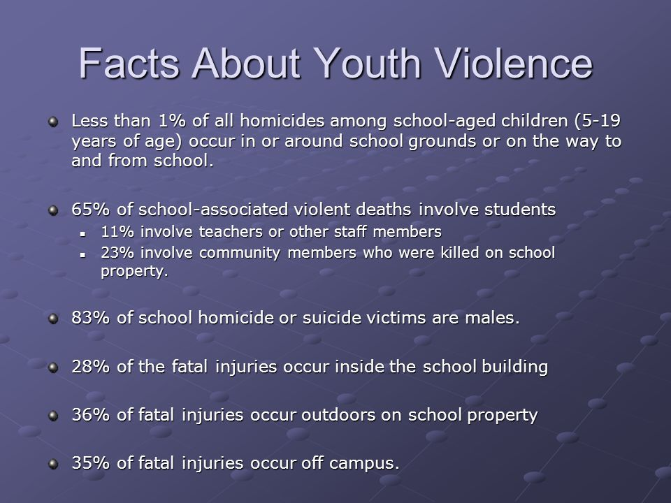 Facts About Youth Violence Less than 1% of all homicides among school-aged children (5-19 years of age) occur in or around school grounds or on the wa