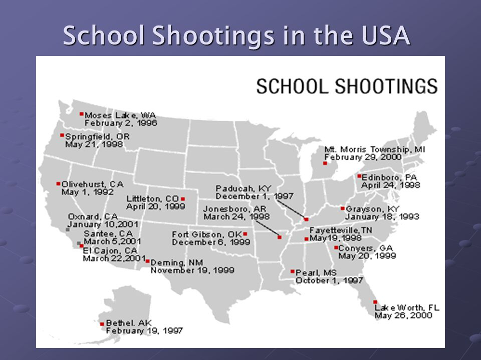 School Shootings Nationwide by Grade Level 1992-2002