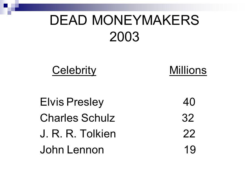 DEAD MONEYMAKERS 2003 Celebrity Millions Elvis Presley 40 Charles Schulz 32 J. R. R. Tolkien 22 John Lennon 19