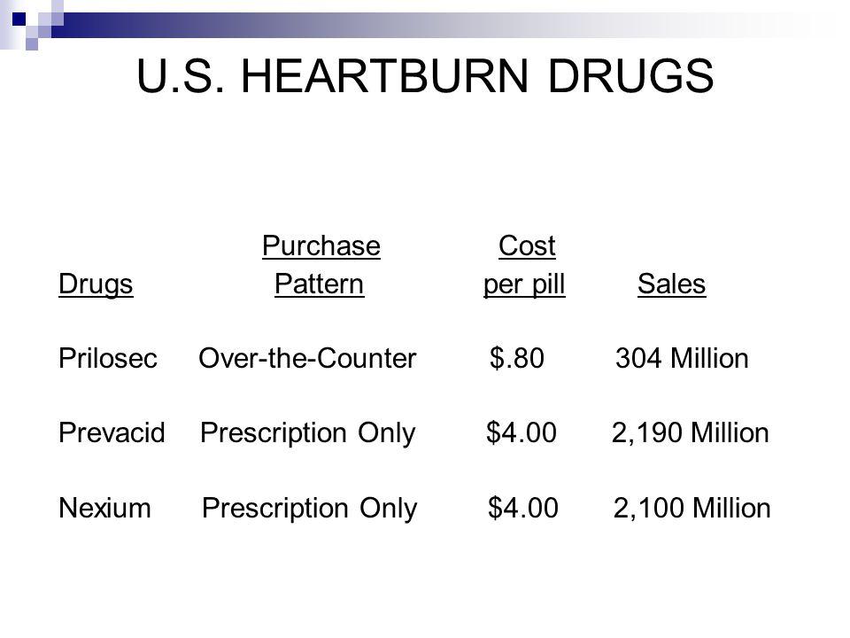 U.S. HEARTBURN DRUGS Purchase Cost Drugs Pattern per pill Sales Prilosec Over-the-Counter $.80 304 Million Prevacid Prescription Only $4.00 2,190 Mill