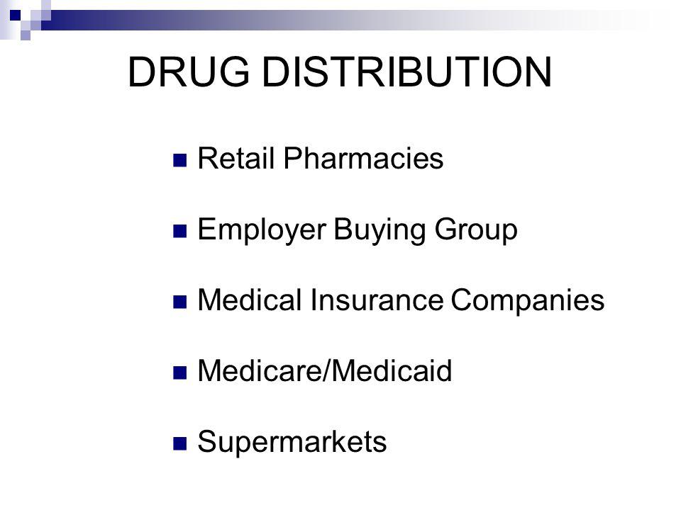 DRUG DISTRIBUTION Retail Pharmacies Employer Buying Group Medical Insurance Companies Medicare/Medicaid Supermarkets