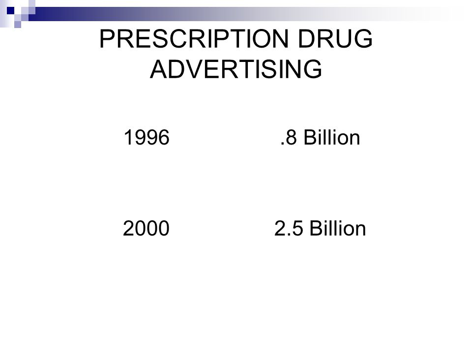 PRESCRIPTION DRUG ADVERTISING 1996.8 Billion 2000 2.5 Billion